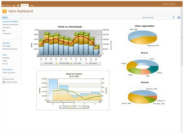 sales-dashboard_Collabion